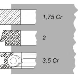 KPL. PIERŚC. SILNIKA  MB 95,50MM (1,75CRKV1/2,0/3,5CR)